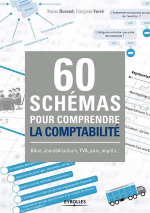 60 schémas pour comprendre la comptabilité : bilan, immobilisations, TVA, paie, impôts...