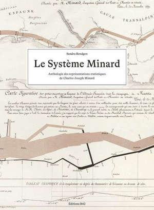 Le système Minard : anthologie des représentations statistiques de Charles-Joseph Minard issues de la collection de l'Ecole nationale des ponts et chaussées