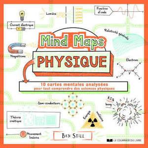 Mind maps physique : 10 cartes mentales analysées pour tout comprendre des sciences physiques